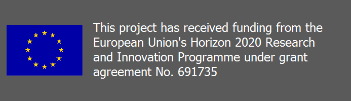 Funded by EU's H2020 Programme